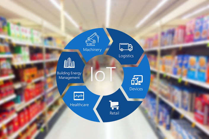 real life scenarios of how iot support sales for fmcg