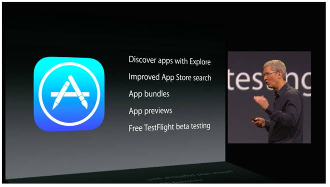 iOS 8 with Appstore - Mobiloitte Blog