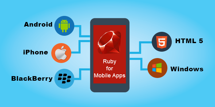 Ruby for Mobile Apps