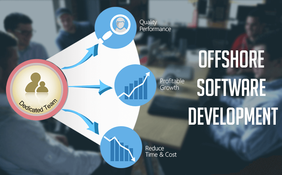 Image result for Offshore Software Development