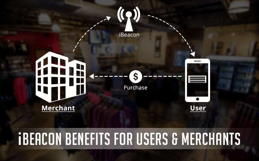 iBeacon Benefits for User & Merchant