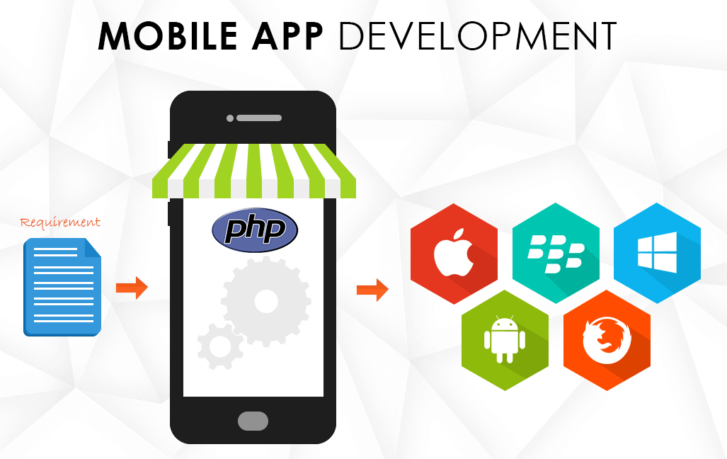 php based mobile app development