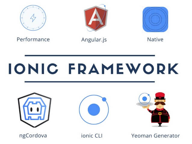 why to build hybrid apps with ionic framework