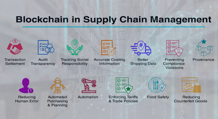 Blockchain – Improving Supply Chain Management